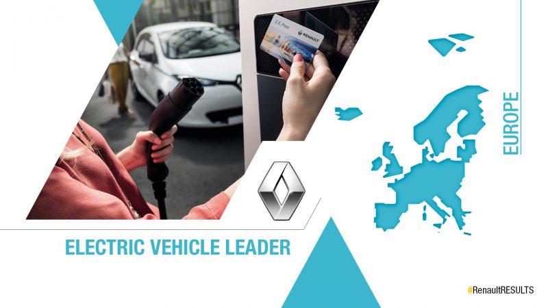 Renault Grubu'ndan Rekor Satış: Renault Drive the Change Planının Son Yılında 3,18 Milyon Satış Adedi